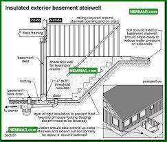 97 best basement images on pinterest basement ideas basement