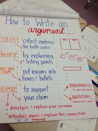 academic argument essay Design Options academic argumentative essayargumentation essay gay rights argumentative essay best academic writers that