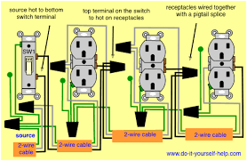 switch controls receptacles electronics wiring