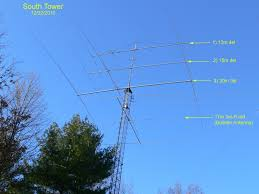 40 meters to feet w1aw antenna farm