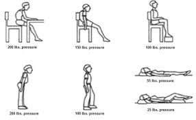 inversion table how to use dystonia living health benefits of gravity inversion table