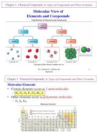 chapter 3 lecture notes chemical compounds molecules