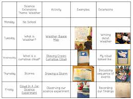 a day in first grade week 3 weather visual lesson plans