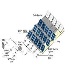 pv system design advanced solar pv system design installation mumbai pune nagpur