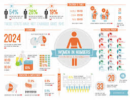 the case for girls infographic women in numbers