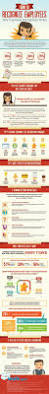 hbr guide to coaching your employees pdf 57 best workplace positivity images on pinterest positivity