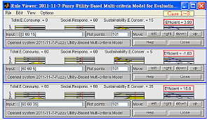 energies free full text a fuzzy utility based multi criteria