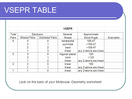 molecular geometry determining the structure of molecules ppt