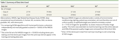 automated grading of age related macular degeneration from color