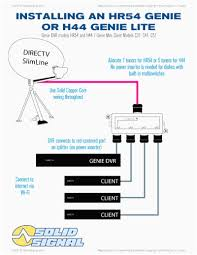 directv swm diagram genie periodic diagrams science within direct