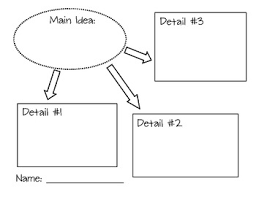 idea organizer graphic organizer for main ideas supporting detail by ashley hokel