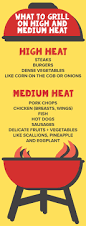 Outdoor Grill Ideas by Best 25 Charcoal Grill Ideas On Pinterest Charcoal Grill Smoker
