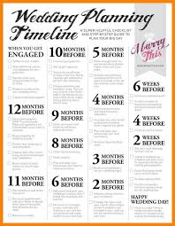 wedding planning guide 10 check list for wedding planning incidental report