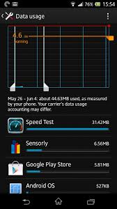 android data usage don t hit your cap a few tweaks to cut on play