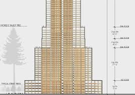 Projects Inspiration Floor Plan Dimension by Empire State Building