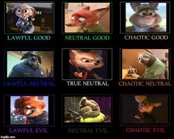 Alignment System Meme - alignment chart meme generator imgflip