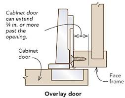 Install European Cabinet Hinges how to install european cup hinges fine homebuilding