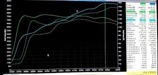 lexus is 250 y pipe vr tuned gearbox tuning lexus is350 is250