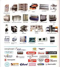 kitchen equipment names list kitchen design
