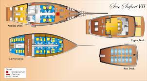 layout pelabuhan benoa sea safari vii diving sea safari