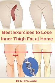 workouts to lose thigh fat at home weight loss u0026 diet plans