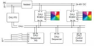 watt24 lunatone light management dali sequencer din rail