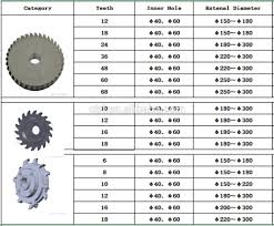 Saw Blade For Laminate Wood Flooring Pcd Tct Circular Saw Blade Cnc Machine Saw Blade Wood Flooring