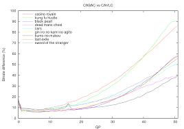 trellis quantization entropy png