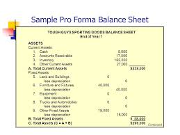 Pro Forma Balance Sheet Template Understanding Your Financial Requirements Ppt