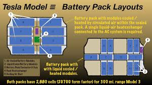 tesla battery pack schematic lattice energy llc technical