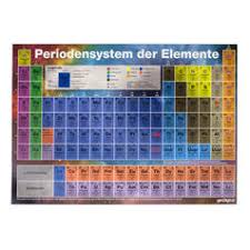 Periodic Table Shower Curtain Big Bang Theory Periodic Table Shower Curtain Getdigital