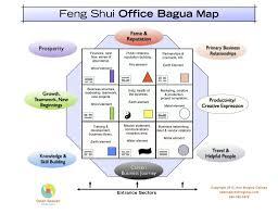 Office Feng Shui Desk Cozy Feng Shui Office Desk 373 Fengshui Set X Office Design X