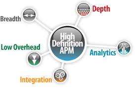 River Bed Definition Multiwave Digital Solutions Riverbed Opnet Overview