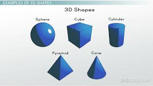 what are 3d shapes definition u0026 examples video u0026 lesson
