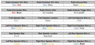 2000 mazda protege radio wiring diagram 2000 wiring diagrams