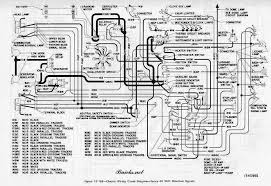 bmw e36 wiring harness diagram bmw 2002 wiring diagram wiring