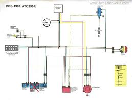 atc wiring diagram honda cbr f wiring diagram atc and most other