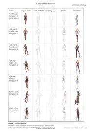 figure drawing for fashion design pepin press design books