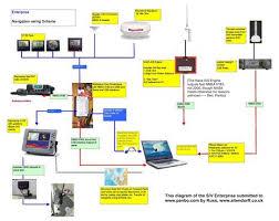 trailer plug wiring diagram 7 way uk the best wiring diagram 2017