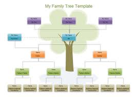 family tree template microsoft publisher pictures reference