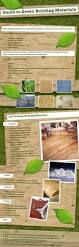 Sustainable Home Design Products by Five Sustainable Building Materials That Could Transform