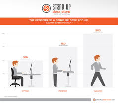 advantages of standing desk standing news tagged weight loss stand up desk store