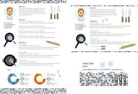 rapport de stage 3eme cuisine exemple de cuisinier m age with cuisine exemple rapport de stage cap