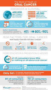 Roof Of Mouth Cancer Images by Oral Cancer Everything You Need To Know