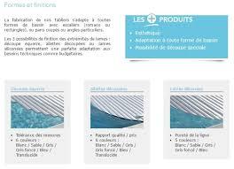 Volet Roulant Piscine Gris Options Et équipements Pour Couverture Automatique De Piscine