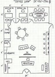some ideas on the floorplan design of a brokerage office