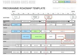 roadmap template roadmap template for powerpoint powerpoint