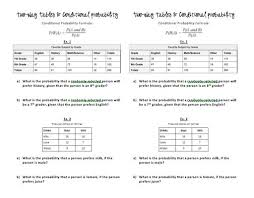 two way tables worksheets worksheets