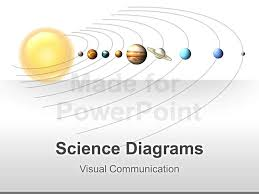 science icons and diagrams editable powerpoint template