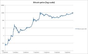 bitcoin x4 review bitcoin log jargonnik tk